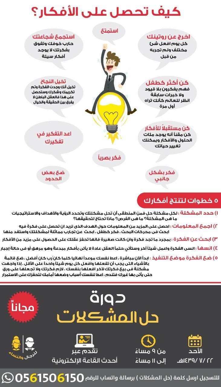 Pin By Sana Azhary On General Information And Knowledge Life Skills Activities Life Skills Learning Websites