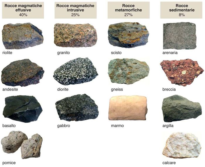 46 best Geology images on Pinterest | Earth science, Geology and ...
