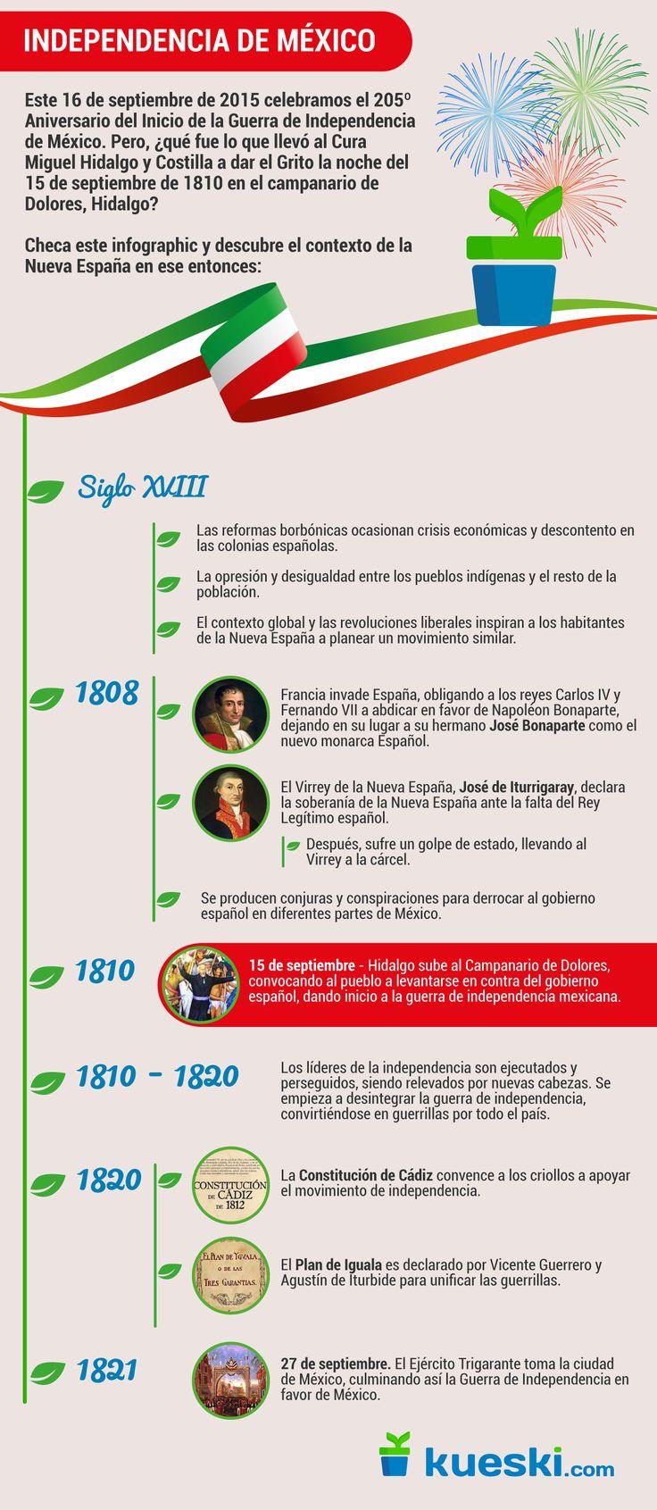 [INFOGRAFÍA] Día de la independencia de México #VivaMéxico