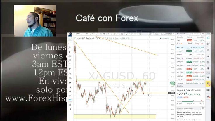 Forex con Café del 31 de Enero del 2017