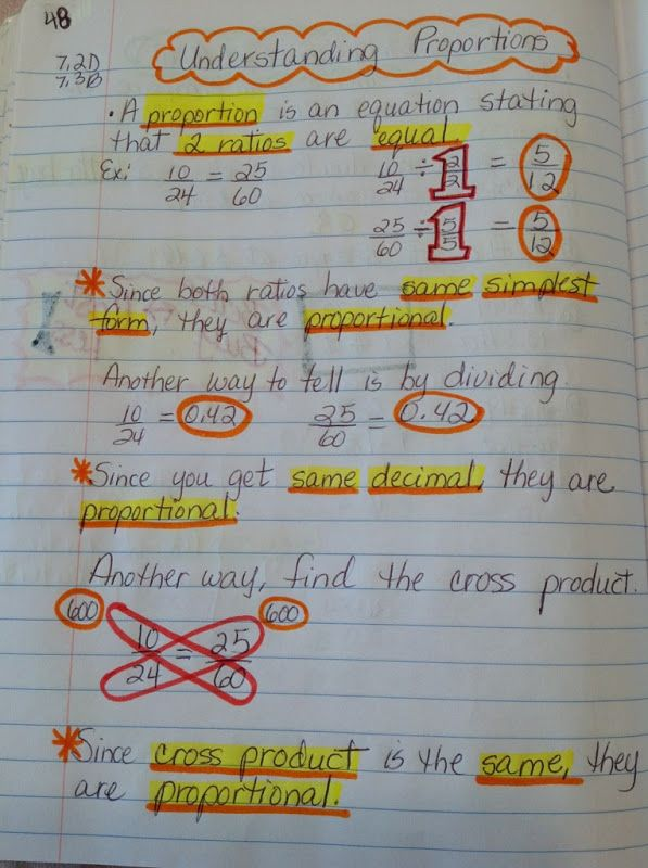 7th Grade Math Interactive Notebook - Maria Gonzalez - Picasa Web Albums.  She has pretty much her whole notebook online :)