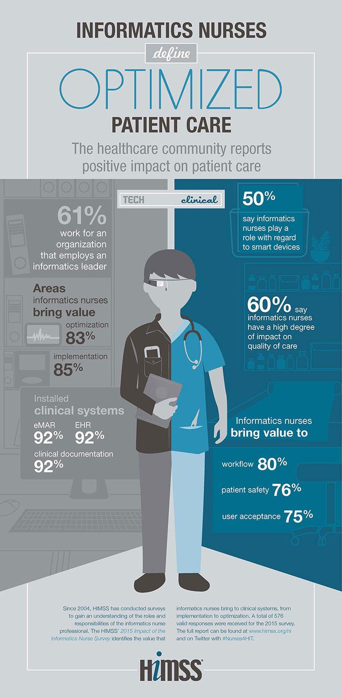 what is health informatics in nursing