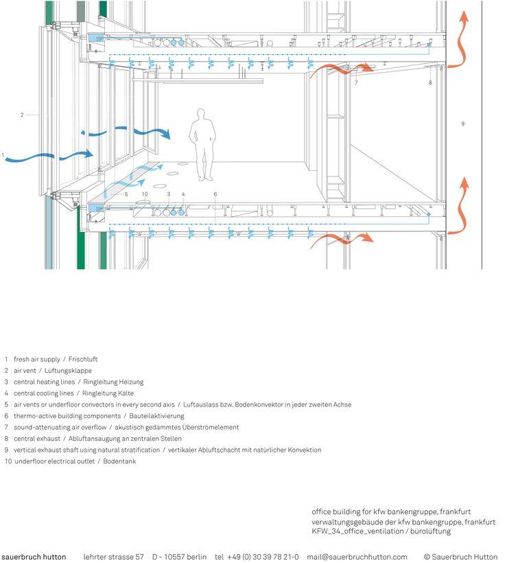 Prototipo ecológico  oficina 2 recomendados contenidos arquitectura argentina
