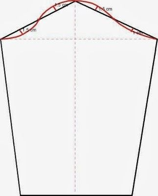 5 Tahap Membuat Pola Baju yang Praktis