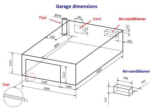 Home Garage Ventilation Systems : Of the garage ventilation system based on flow