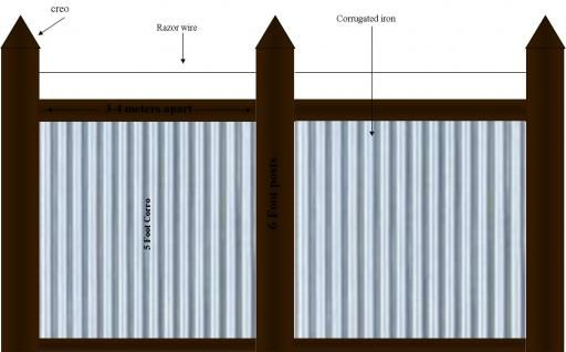 Corrugated Metal Fence - Royalty Free Stock Photography and Vector