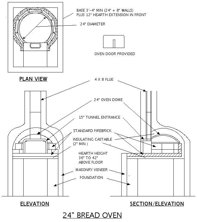"""24"""" wood Oven Instructions"""