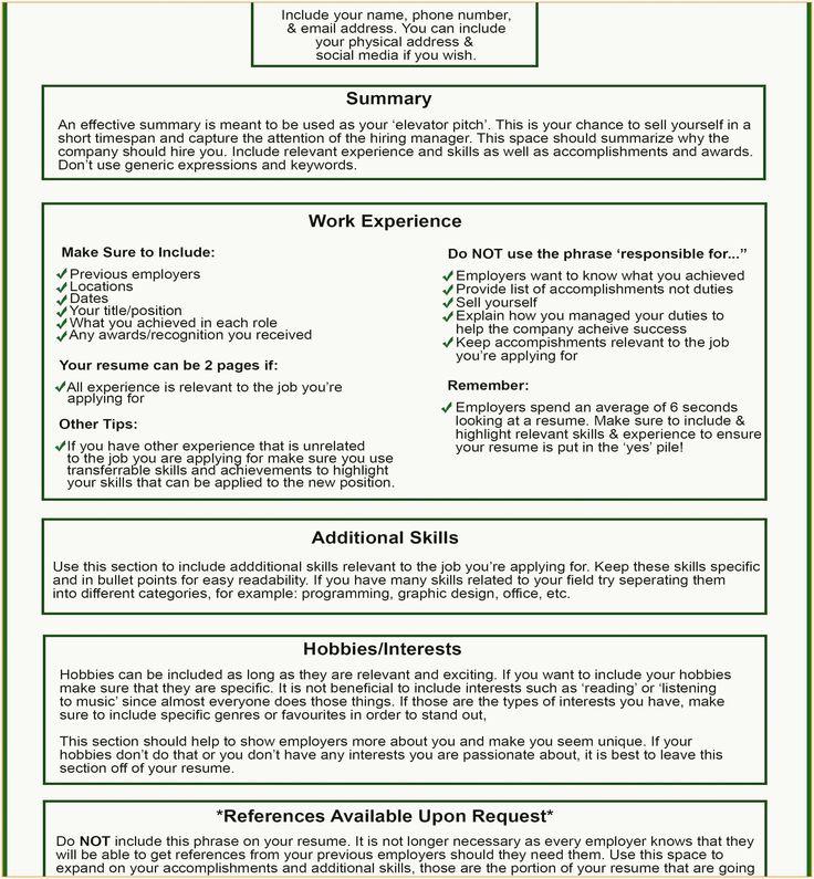 58 Free social Work Resume Skills Images in 2020 Resume