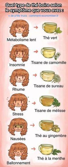 Vous ne savez pas quel type de thé ou tisane choisir selon le symptôme que vous avez ? C'est vrai que c'est loin d'être facile, avec toutes les sortes de thés et de tisanes qui existent. Alors pour vous simplifier la vie, voici enfin le guide pour savoir lequel choisir selon votre symptôme.  Découvrez l'astuce ici : http://www.comment-economiser.fr/quel-type-de-the-boire-selon-symptomes.html?utm_content=bufferbc166&utm_medium=social&utm_source=pinterest.com&utm_campaign=buffer