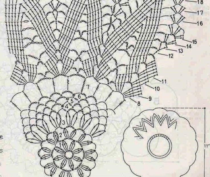 Benodigheden   Durable borduur- haakkatoen wit  Haaknaald nr 1   Ballonstokje met ballonhouder   Houten ring 11 cm doorsnee   Sleutelring  ...
