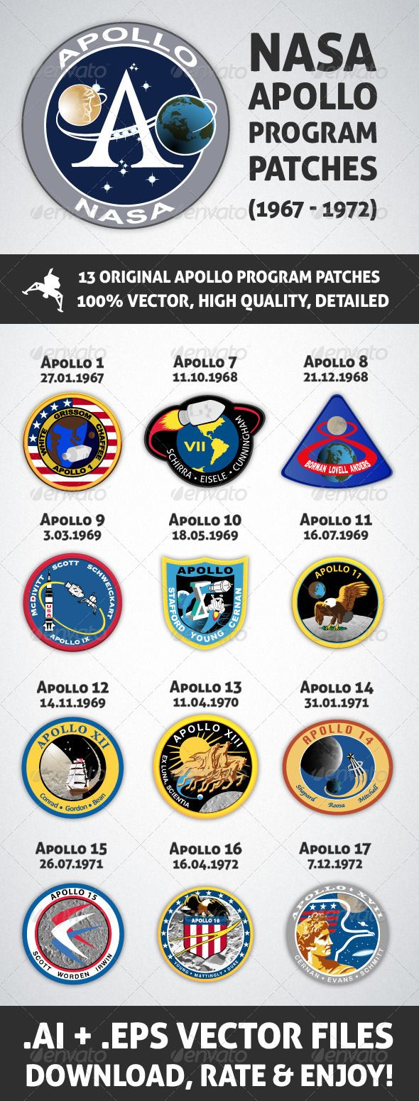 13 NASA Apollo Program Patches #GraphicRiver 13 NASA Apollo Program Patches Pack of 12 Apollo Program mission patches + 1 main Apollo Program Patch. Each one is detailed vector reproduction of original patch designed for this pioneer space program in years 1967-1972. There originaly is only 12 patches for 17 missions because patches were only made for manned flights – missions 2-6 were unmanned. 100% vector files pack contains: .ai adobe illustrator vector file .eps vect...