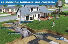 infraplast - Tratamiento de aguas servidas ofrece soluciones de depuración de aguas residuales con diferentes rendimientos para adaptarse a todas las