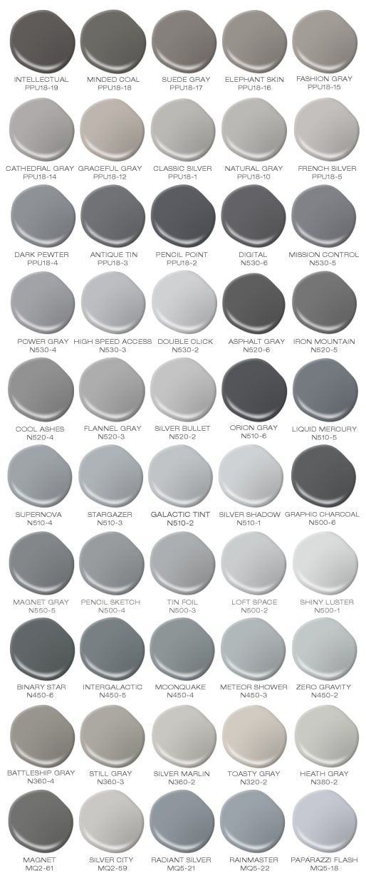 4 Tips to Find the Perfect Gray Paint Color Gray h…