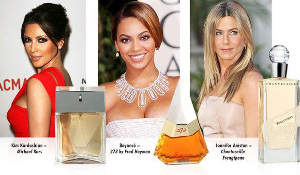Famous parfumes