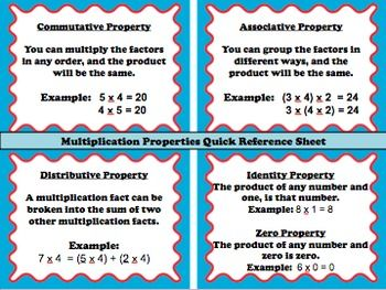 Here's a quick reference sheet for students on the Commutative, Associative, Distributive, Identity, and Zero properties for multiplication.