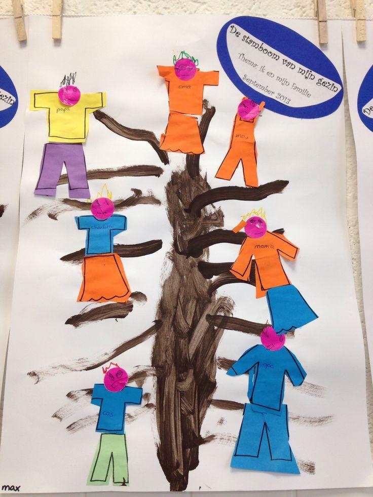 Stamboom verven en gezin of familie erop knutselen.
