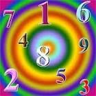 There are various ancient systems of computations to forecast the fortune of an individual and numerology is one of the distinguished dicipline among them. Numerology is mostly determined on the basis of an individual's birth date and birth name.