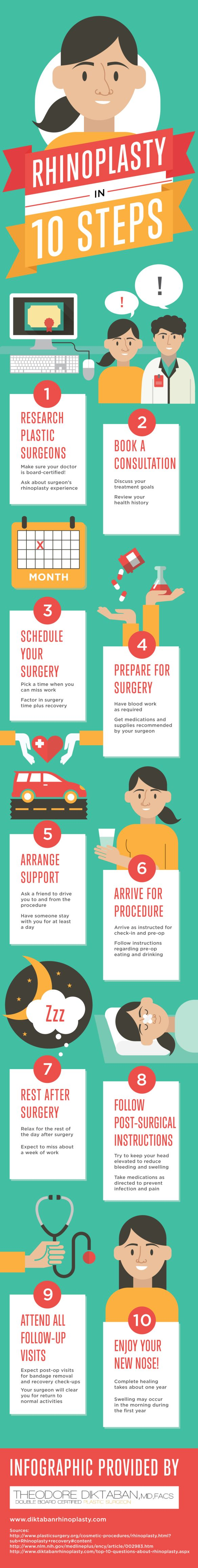 When scheduling your plastic surgery procedure, pick a time when you can miss work so you will have adequate time to recover. Take a look at this best nose job in Manhattan infographic for more advice that can help you plan the process.