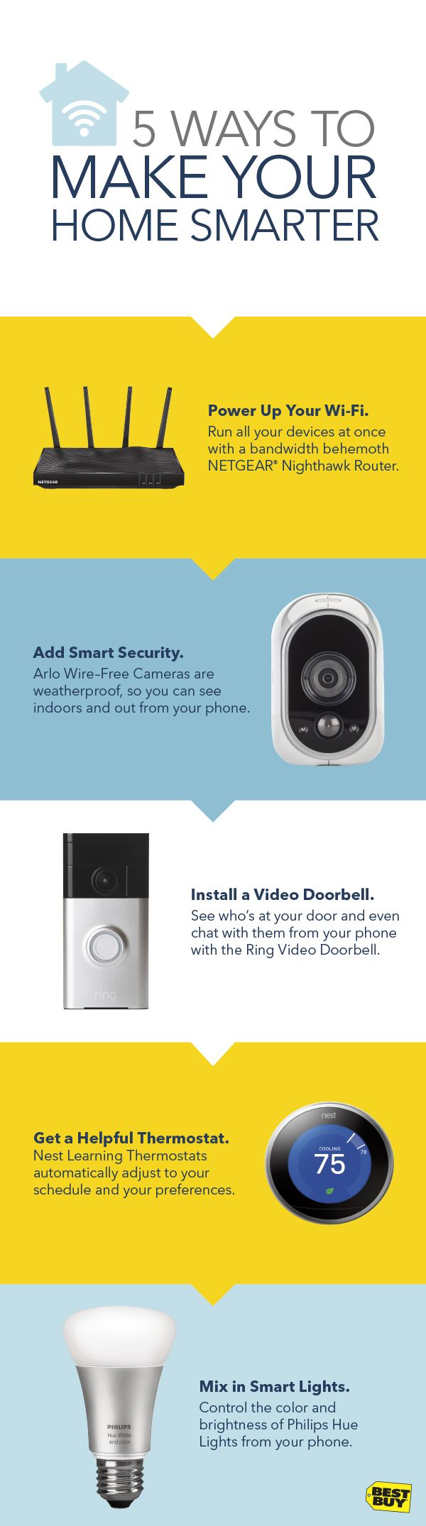 Every house can be brilliant. You just have to give it the chance. So whether you're planning an easy upgrade, a complete remodel or an upcoming move, the right smart devices can boost your house's IQ. The NETGEAR Nighthawk router, Arlo Wire-Free Security Cameras, Ring Video Doorbell, Nest Learning Thermostat and Philips Hue Smart Lights can keep you in control and help you do more around the house. All from your phone. Shop Connected Home at Best Buy for more smart devices and helpful tips.