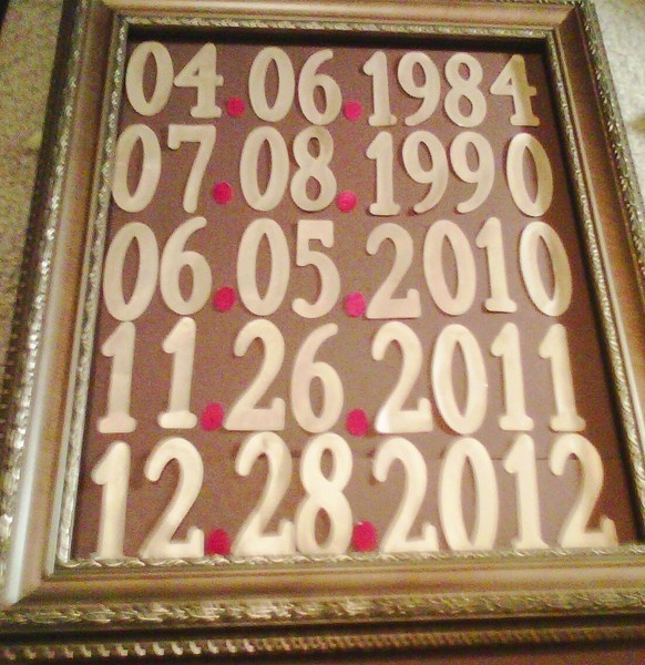 Love this idea for a wedding gift: Important dates... Grooms birthday, brides birthday, first date, engagement and wedding! Too cute