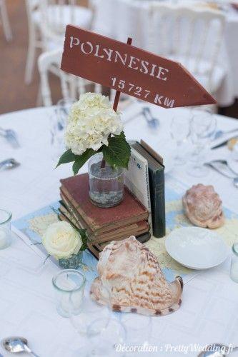 table de décoration voyage de mariage – adventure wedding