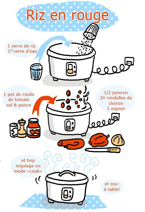 Riz en rouge - Tambouille