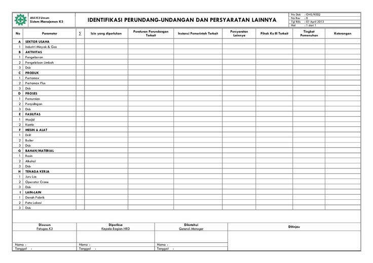 Contoh Form Laporan Identifikasi Peraturan Perundang-undangan dan Persyaratan Lainnya.