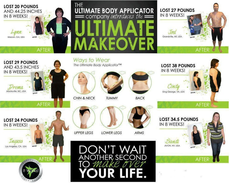 It Works! Ultimate Makeover proFIT   https://cathyglenn.myitworks.com/Shop/Category/314