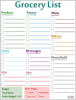 25+ unique Grocery list printable ideas on Pinterest Free - printable grocery list template