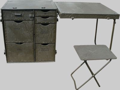 Army Field Desk.  I found TWO of these yesterday.  Possibly the coolest desk ever!  AND... LEFT HAND FRIENDLY!  Praise Jesus!