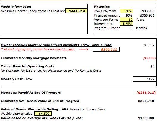 Guaranteed income program