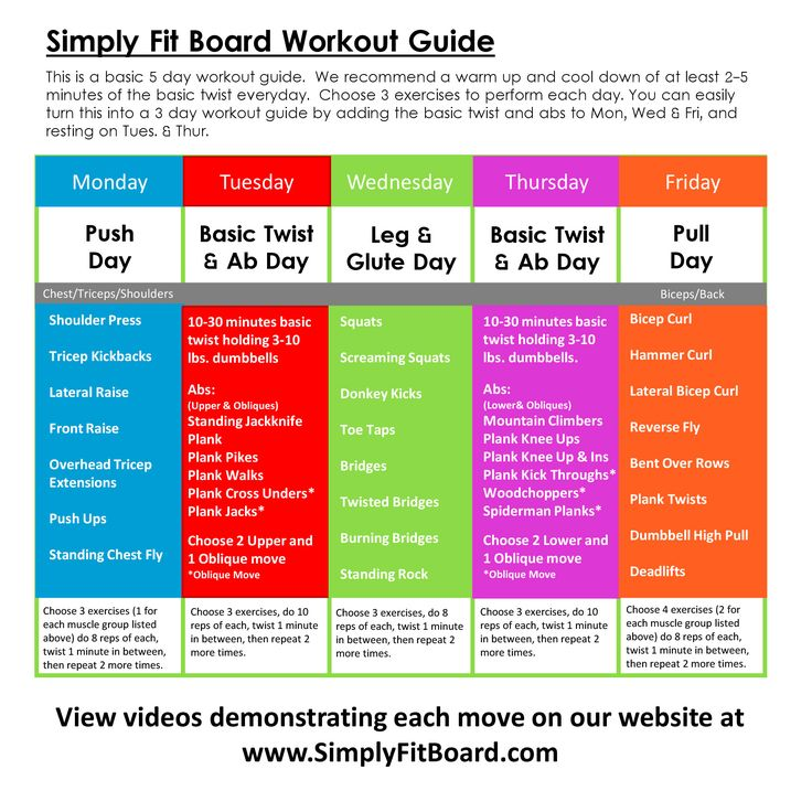 Universal image with regard to simply fit board printable workouts
