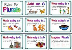Literacy Resource - Spelling Rules for Plurals, writing Display Posters
