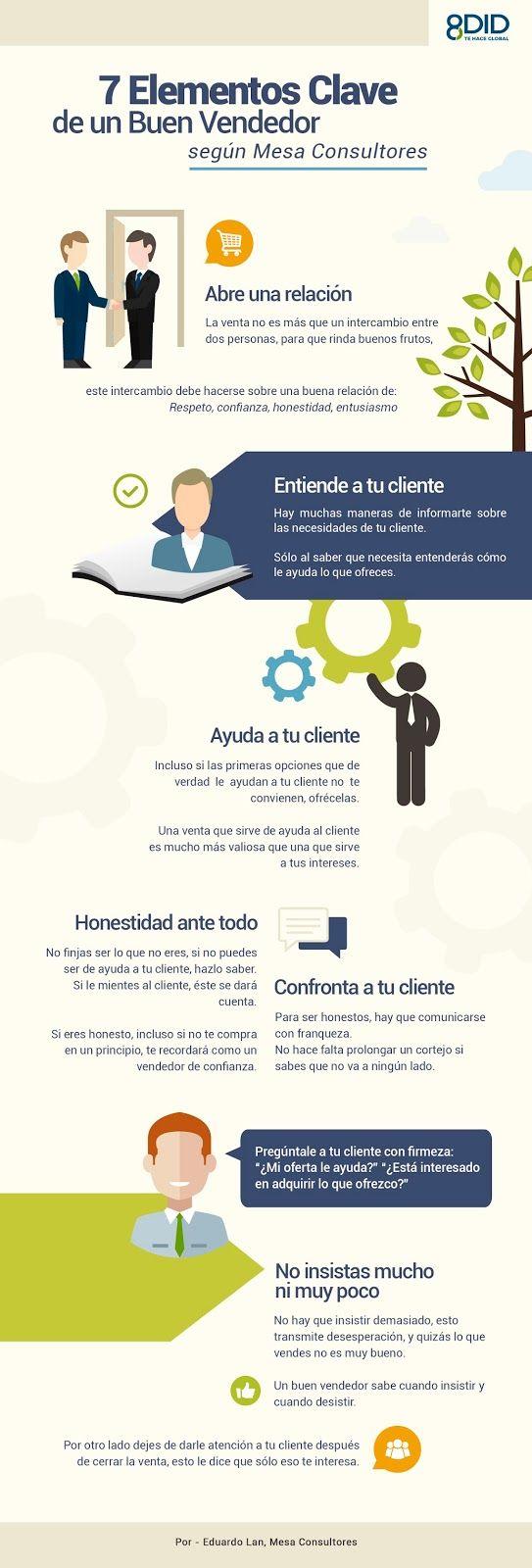 Hola: Una infografía con7 elementos clave de un buen vendedor. Vía Un saludo