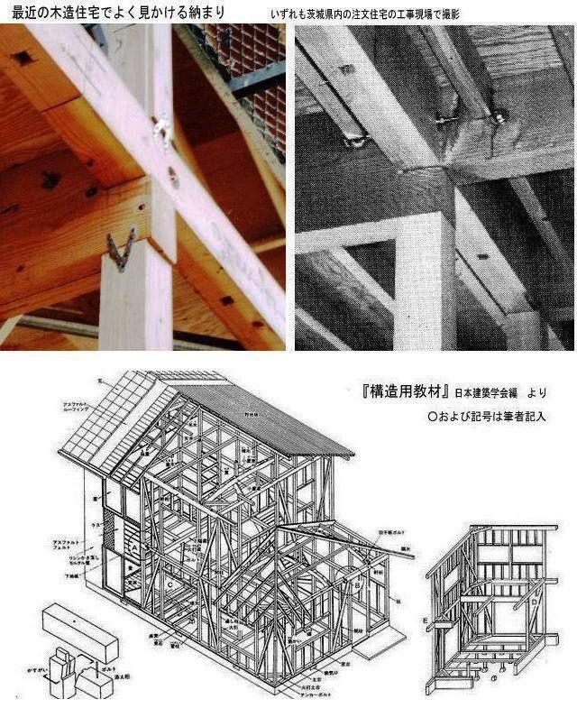 [4日夜に載せた記事の一部を補いました]  上の写真は、最近の木造軸組工法の住宅の工事現場で見かけた納まりである。 工事中の建物だから、...