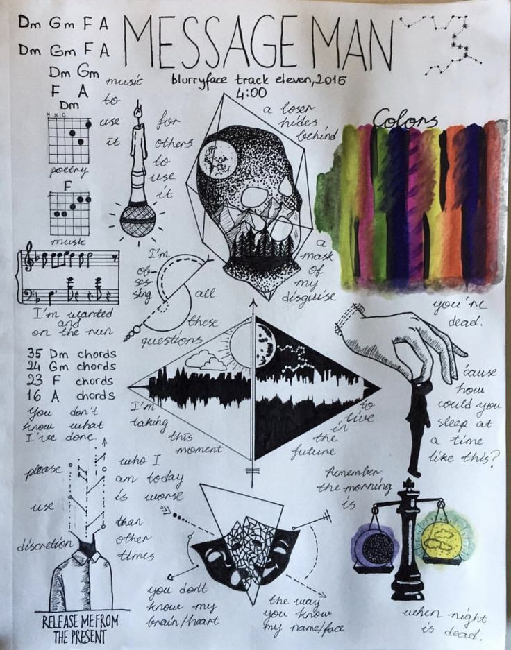what album is kitchen sink by twenty one pilots on with Twenty One Pilots Art on 10146208 also Twenty One Pilots Art likewise So i guess the added store items wasnt the big likewise 573434965039749743 in addition Design Poster Art For Twenty One Pilots.