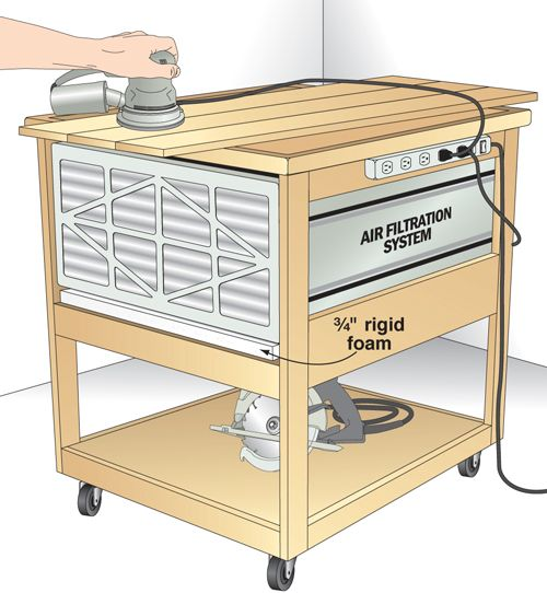Woodworking Air Cleaner : Best images about dust collection on pinterest shops