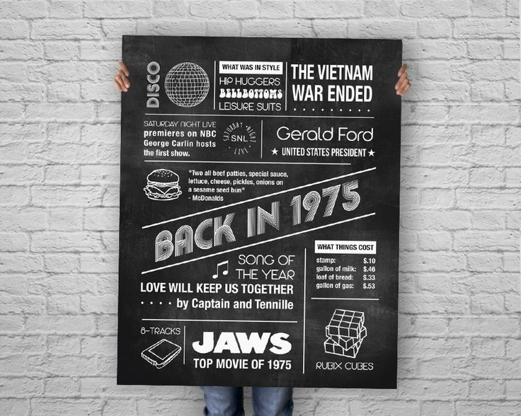 The Year 1975 41st Birthday Digital Chalkboard by TalkInChalk                                                                                                                                                                                 More