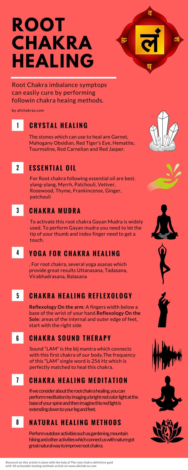 The #Rootchakra Definitive Guide With 10 Actionable Healing Methods #chakrahealing #allchakra