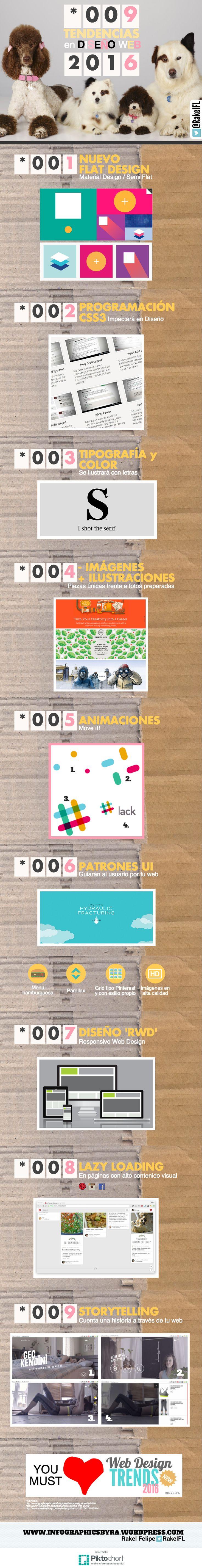 Diseño Web: Tendencias para 2016 (by Rakel Felipe)