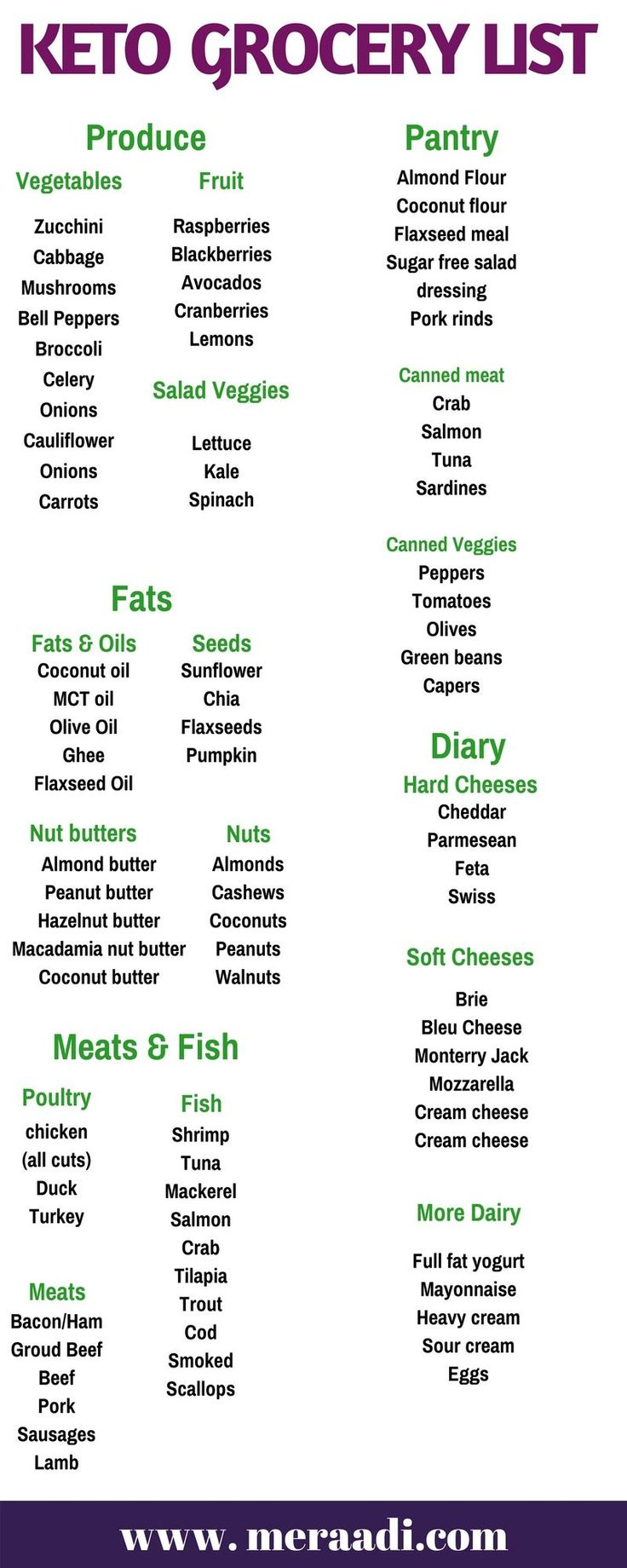 This keto grocery list is THE BEST! This keto shopping list has all the amazing foods that you can eat to lose weight on the keto diet. I'm so glad I found this keto grocery list. Now I know exactly what foods I can eat and enjoy on the ketogenic diet for