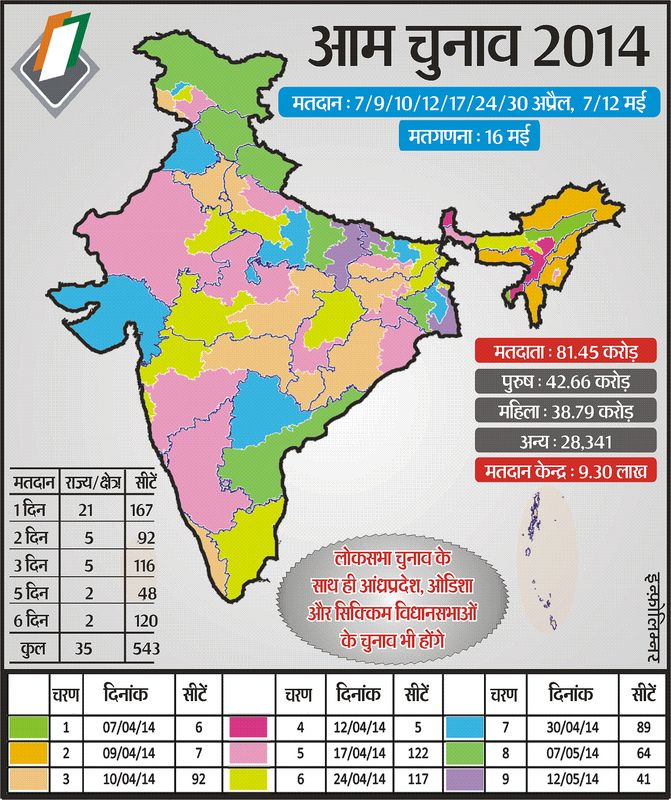 India Election 2014 Map  Lok Sabha elections to be held in 9 phases from April 7 to May 12, counting on May 16