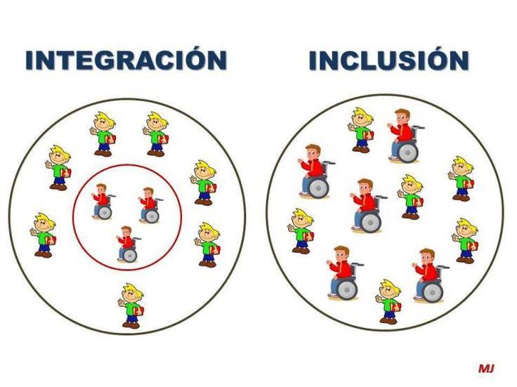 Diferencias entre Inclusión e Integración