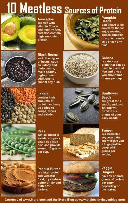 10 Meatless Sources of Protein #Infographic http://www.weightlossjumpstars.com/why-am-i-so-bloated/