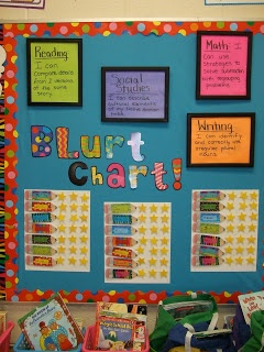 The Price of Teaching: Pinterest Inspired Classroom Management Ideas!