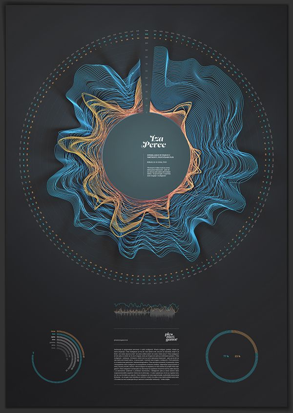 Braindance on Behance I love work like this. #graphicdesign #datavisualization #design #data