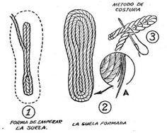 Como hacer SANDALIAS con suela de SOGA                                                                                                                                                                                 Más