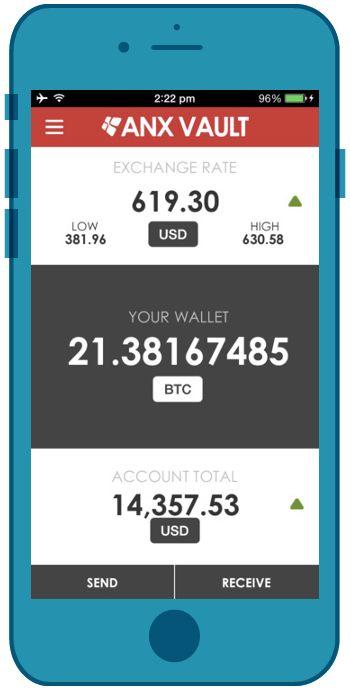 #anxvault #HongKong #fintech #iOS #app #managingmoney #mobilewallet #bitcoin #exchange #transfers #account