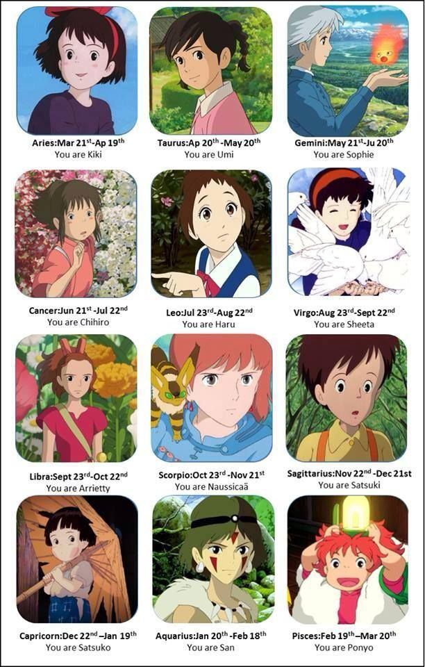 I'm not into Horoscopes, but I love the character I got for being a Gemini. :) love Howl's Moving Castle!!