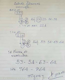 Thai Lottery Tips Prize Bond Number Full Paper 16 September 2017 - Thai Lottery Tips 001 - Thailand Lottery Result Today 1-12-2017